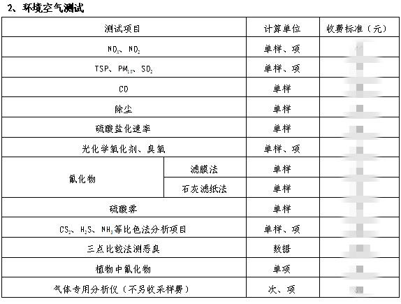 环境空气测试价目表