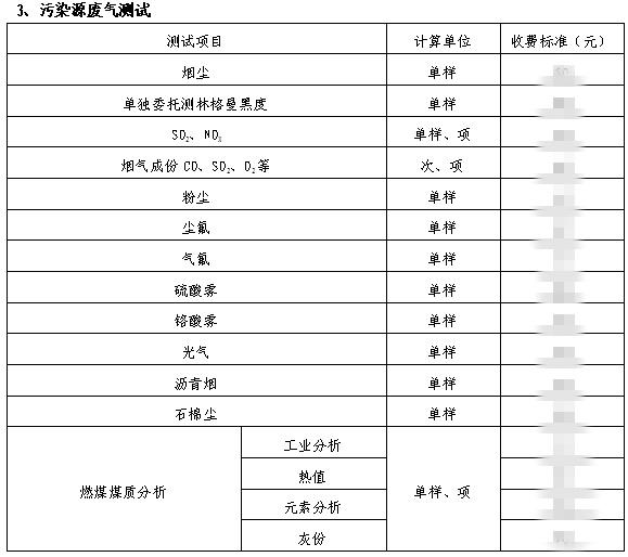 污染源废气测试价目表